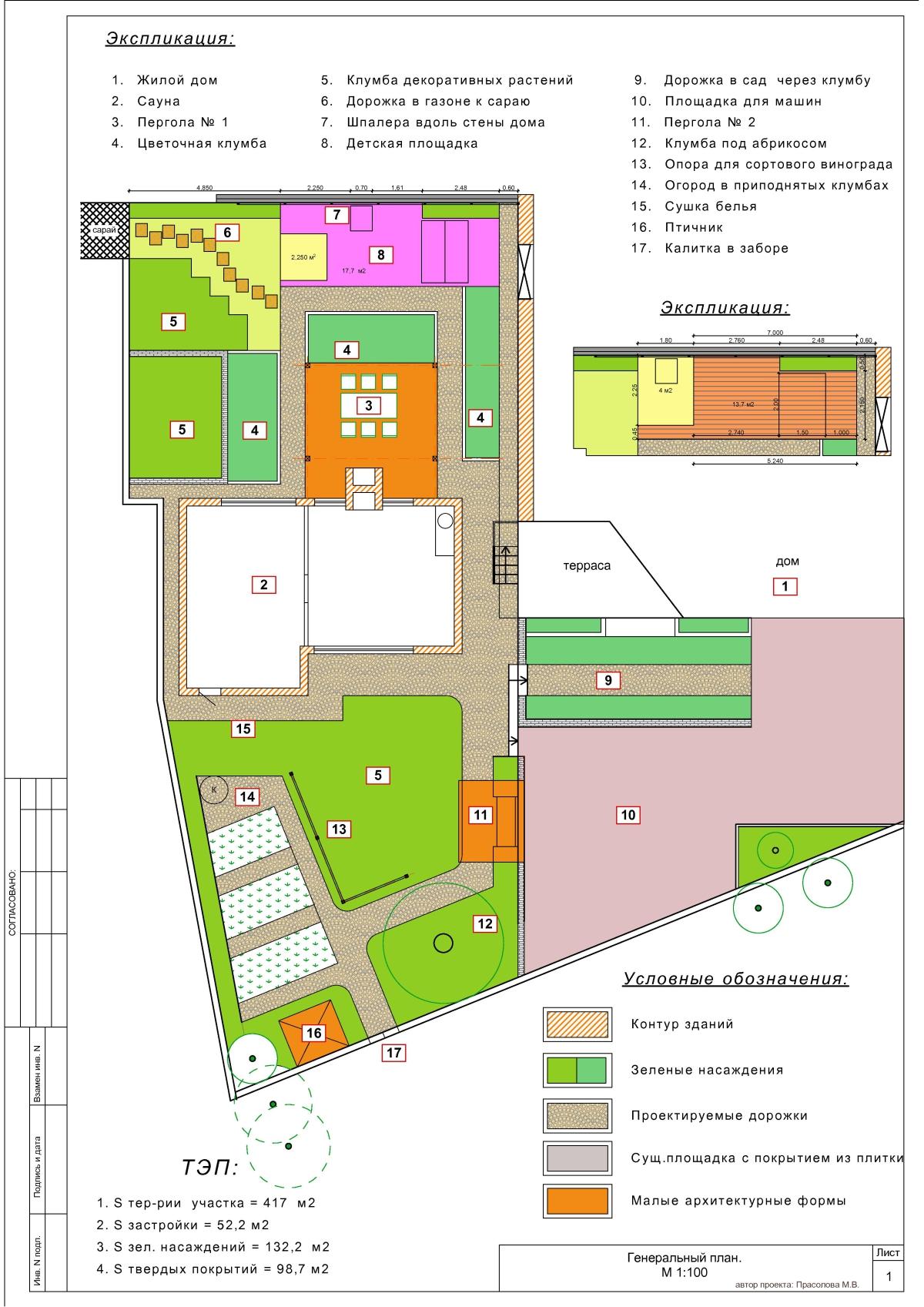 План-схема участка